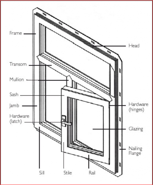 window components trimmed  sc 1 st  NK Windows & Glossary » NK Windows